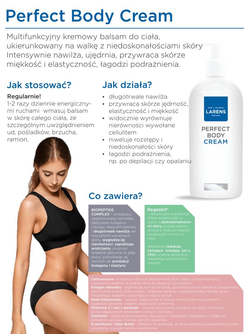 Balsam do ciała Perfect Body Cream stosowanie